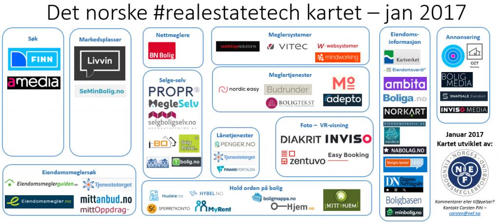 norske-retech-kartet_jan2017-1200