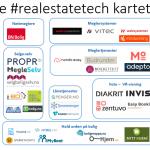 Retech-kartet januar 2017: Digitalisering vi trenger
