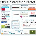 Digital oppdatering for mai: Nye nettmeglere lansert i Norge