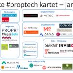Digital oppdatering: Nytt proptech-kart for januar 2018