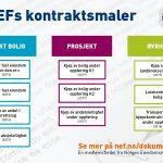NEFs kontraktsmaler for salg av bolig og fritidsbolig