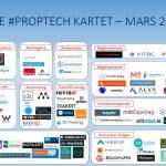 Flere nykommere på proptech-kartet