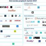Det norske proptech-kartet 2021